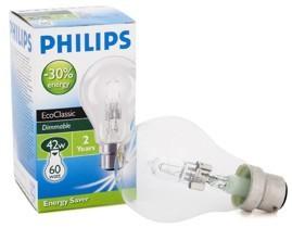 Philips Eco Classic 30